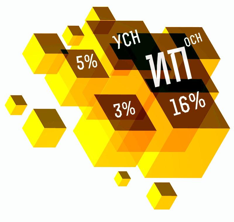 система налогообложения ИП